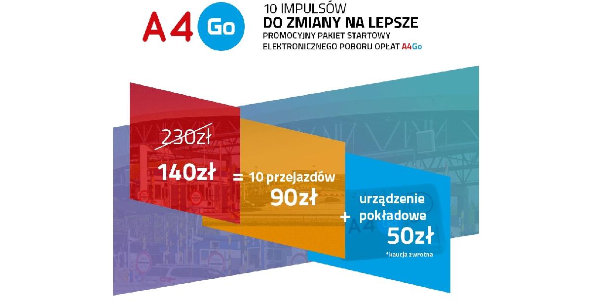 Tańsza autostrada A4 Katowice-Kraków