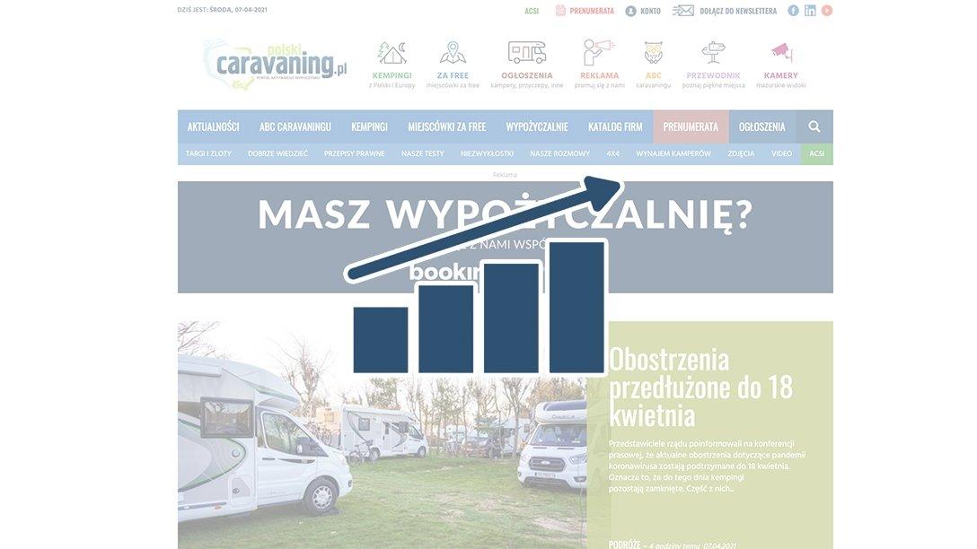 """Stuprocentowe wzrosty na """"Polskim Caravaningu"""""""